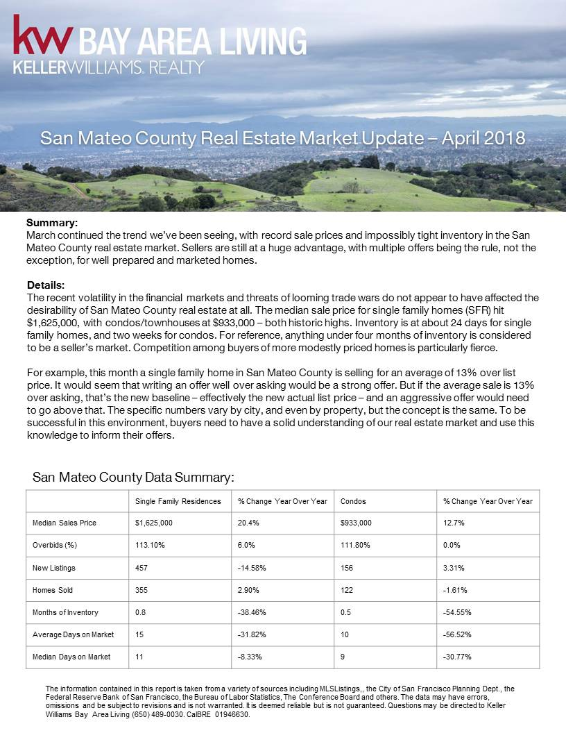 San Mateo County Real Estate Market Update April 2018